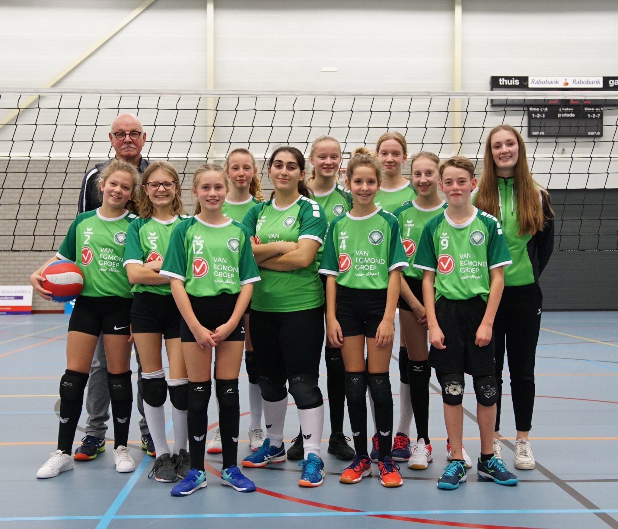 meisjesc1-teamb-s19-20